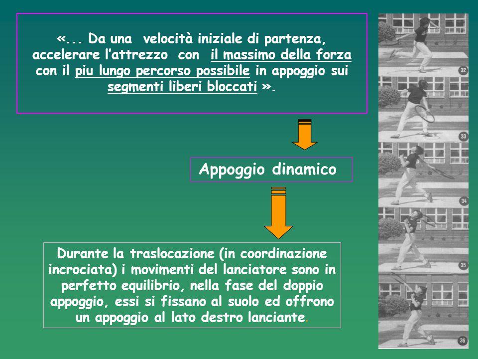 «... Da una velocità iniziale di partenza, accelerare l'attrezzo con il massimo della forza con il piu lungo percorso possibile in appoggio sui segmenti liberi bloccati ».