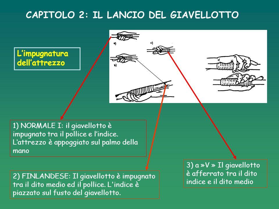 CAPITOLO 2: IL LANCIO DEL GIAVELLOTTO