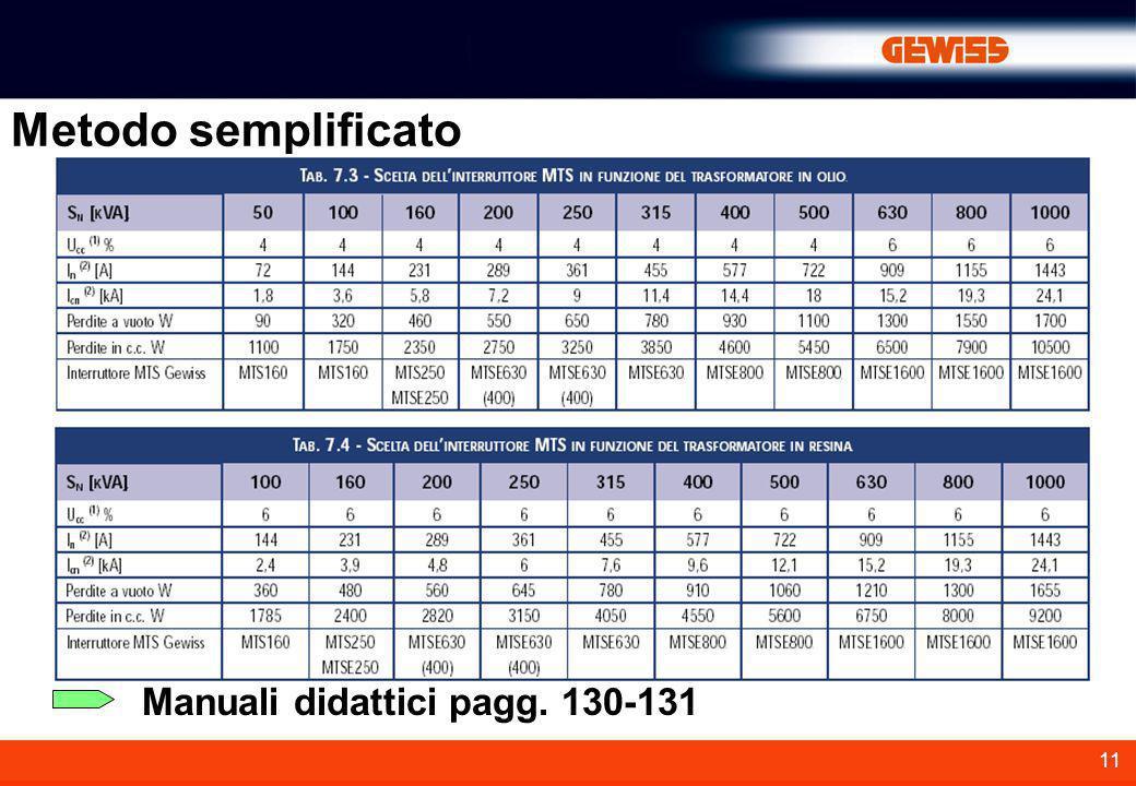 Metodo semplificato Manuali didattici pagg. 130-131