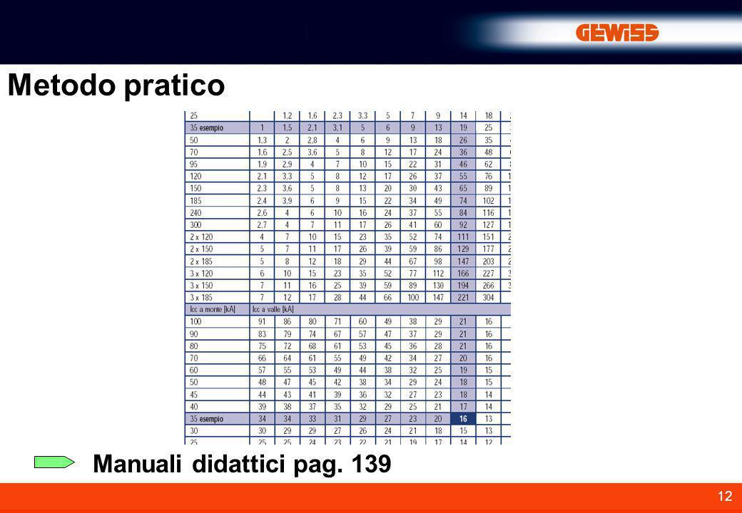 Metodo pratico Manuali didattici pag. 139