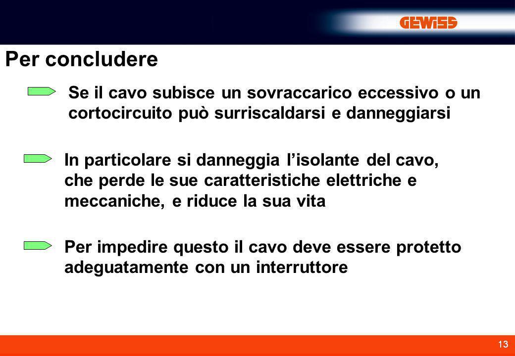 Per concludere Se il cavo subisce un sovraccarico eccessivo o un cortocircuito può surriscaldarsi e danneggiarsi.