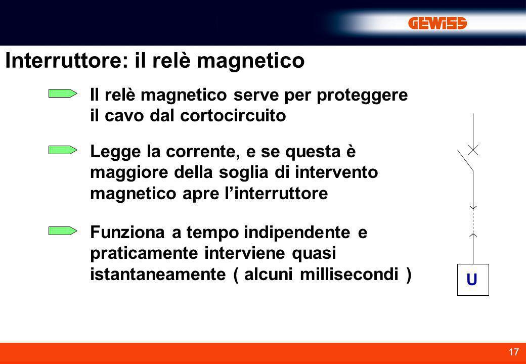Interruttore: il relè magnetico