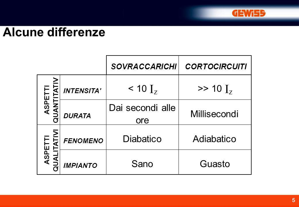 Alcune differenze I < 10 >> 10 Dai secondi alle ore