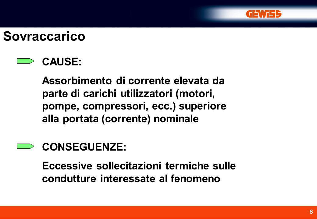 Sovraccarico CAUSE: