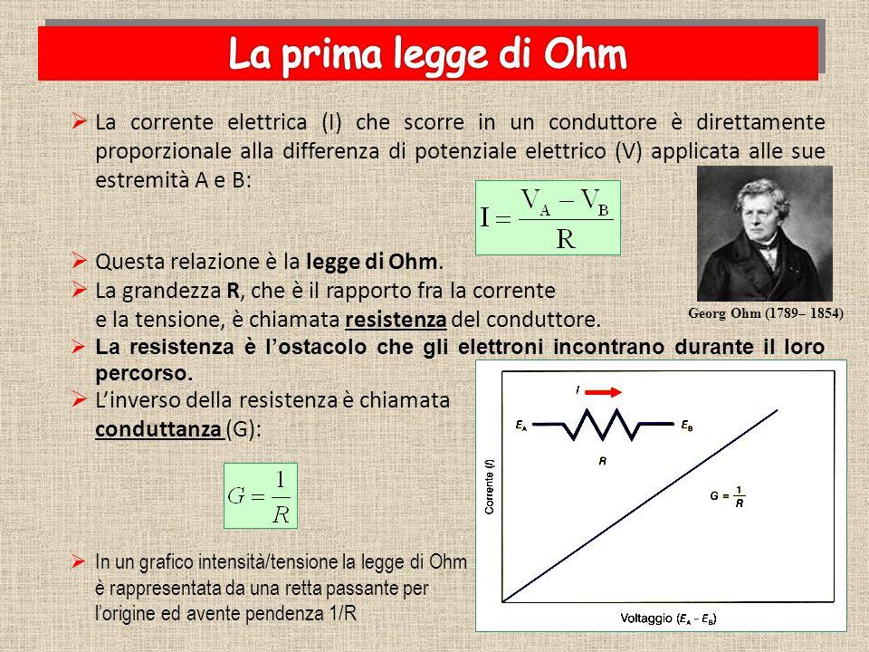 La prima legge di Ohm
