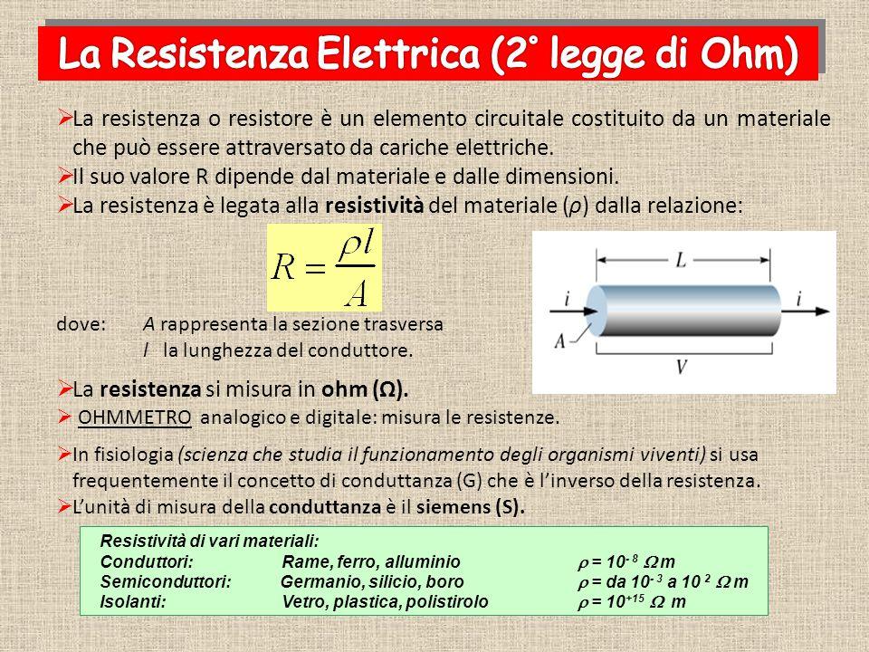 La Resistenza Elettrica (2° legge di Ohm)