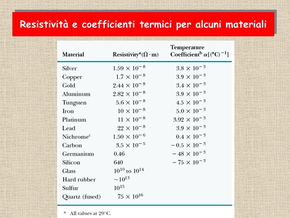 Resistività e coefficienti termici per alcuni materiali
