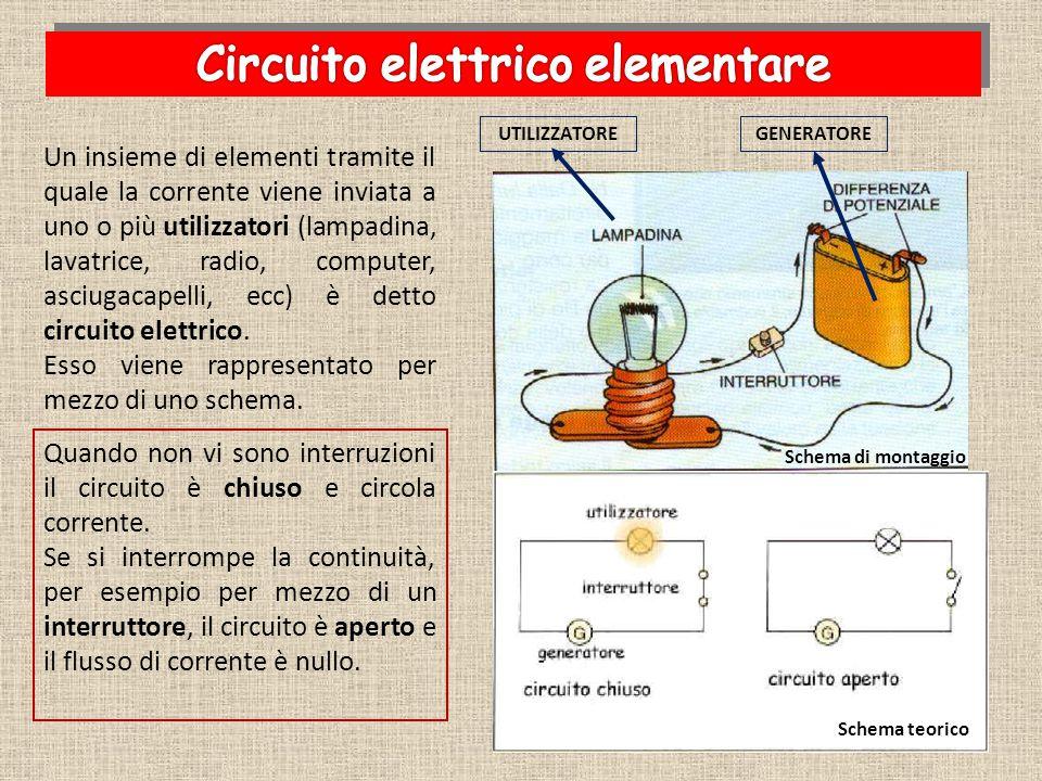 Circuito elettrico elementare