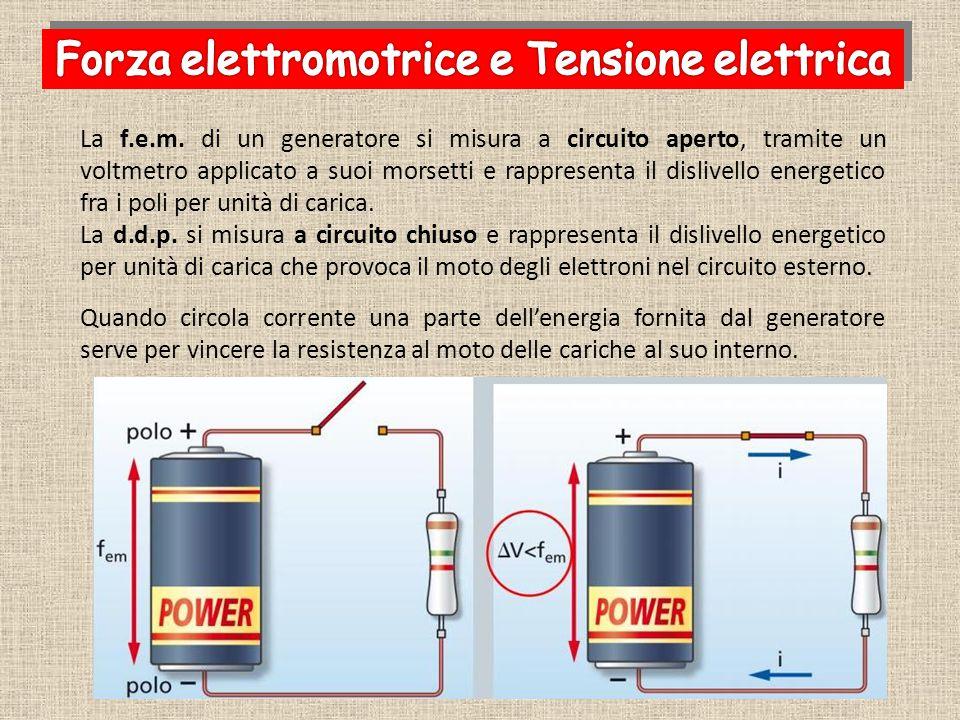 Forza elettromotrice e Tensione elettrica