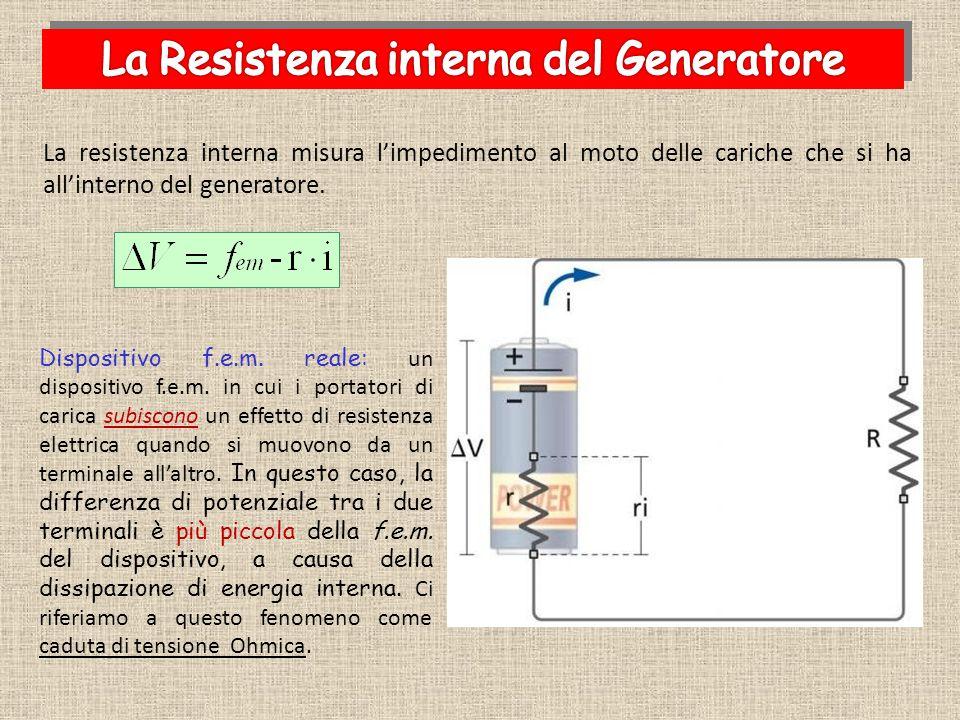 La Resistenza interna del Generatore