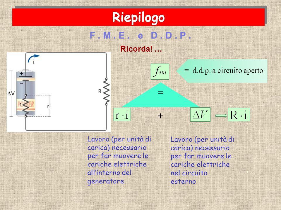 Riepilogo F . M . E . e D . D . P . = + Ricorda! …