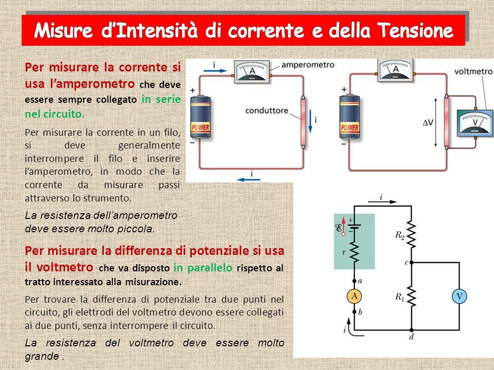 Misure d'Intensità di corrente e della Tensione