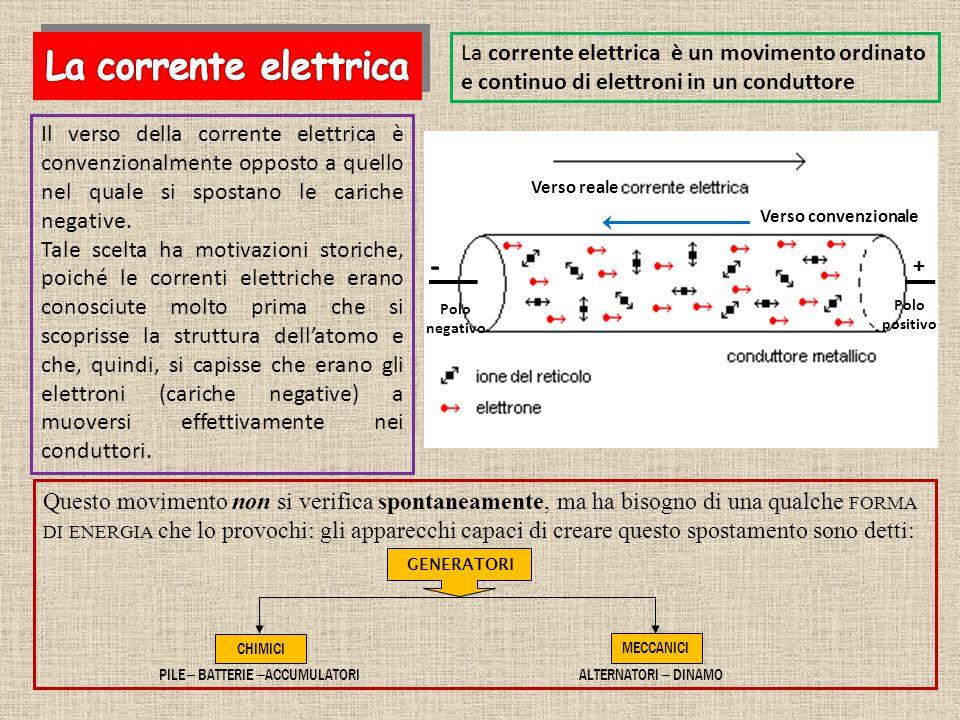 La corrente elettrica -