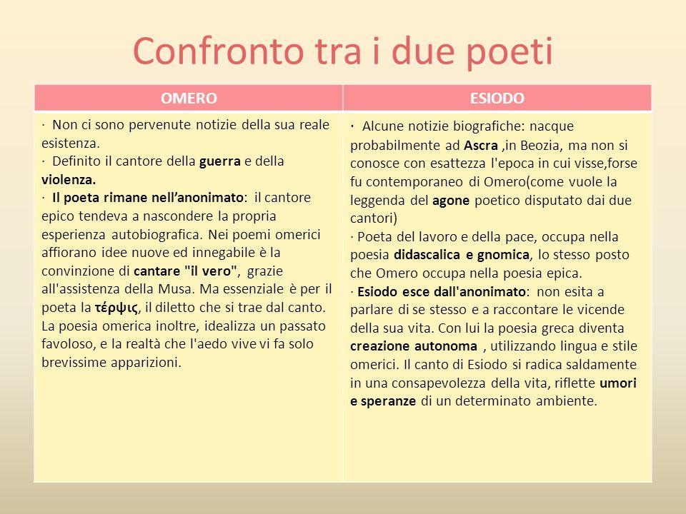 Confronto tra i due poeti