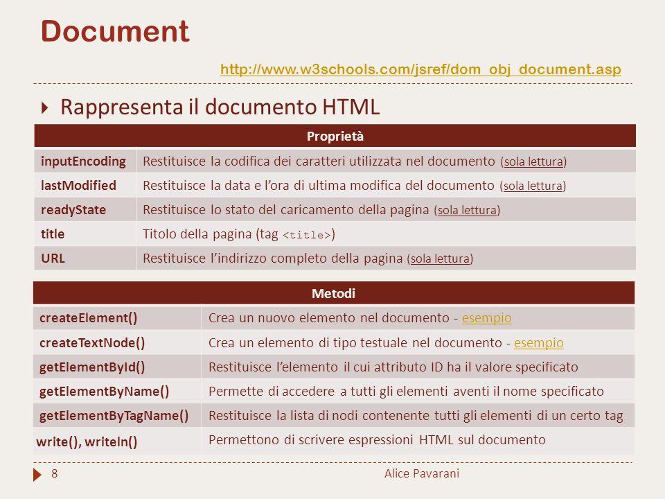 Document http://www.w3schools.com/jsref/dom_obj_document.asp