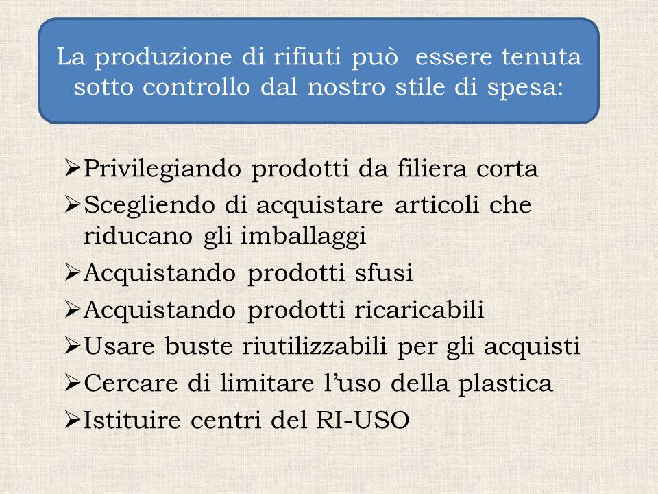 n La produzione di rifiuti può essere tenuta sotto controllo dal nostro stile di spesa: Privilegiando prodotti da filiera corta.