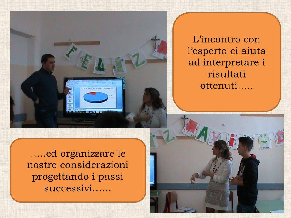 L'incontro con l'esperto ci aiuta ad interpretare i risultati ottenuti…..