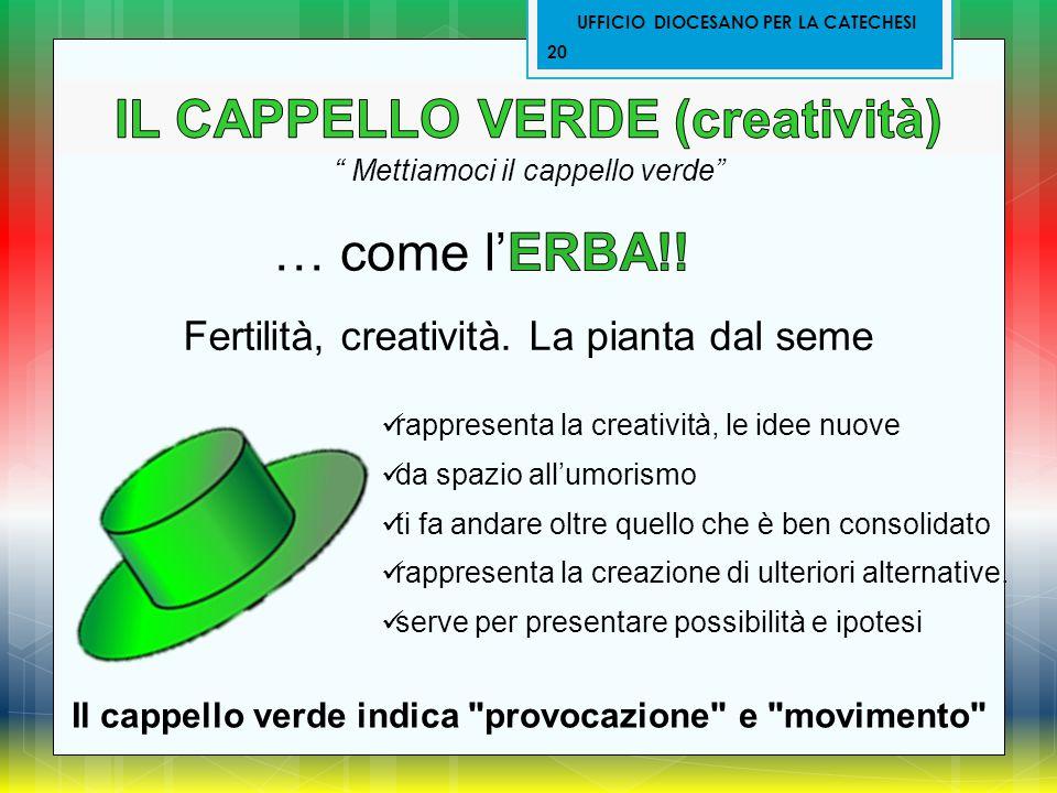 IL CAPPELLO VERDE (creatività)