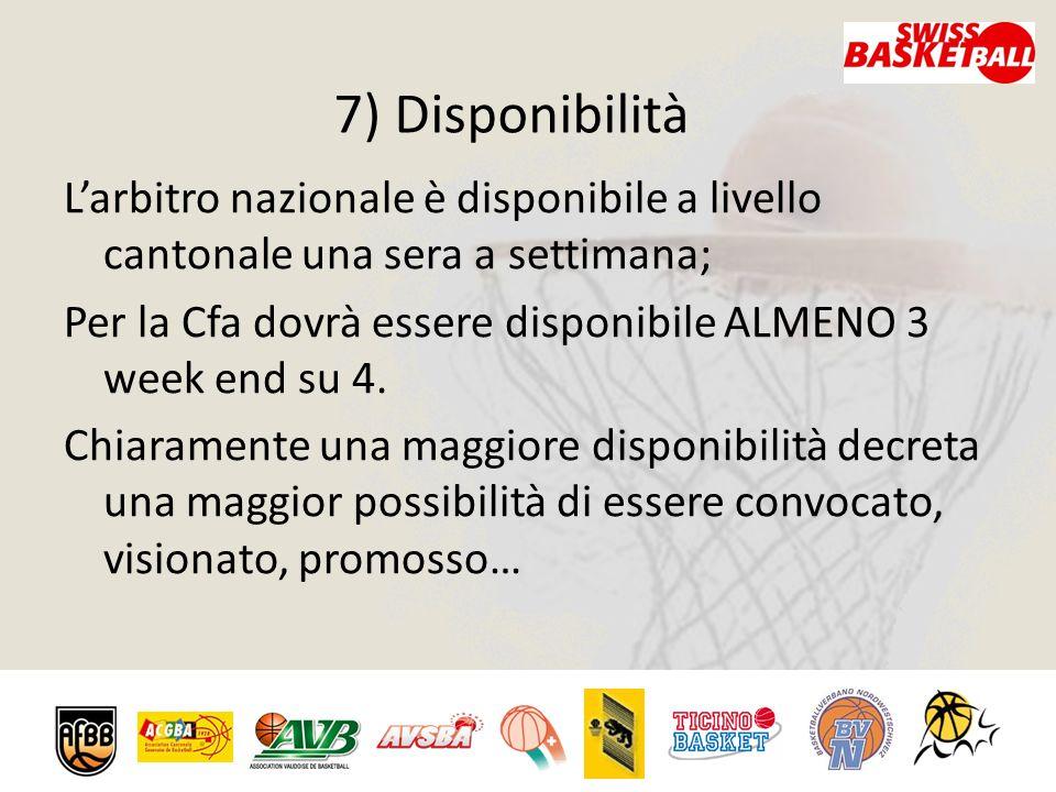 7) Disponibilità