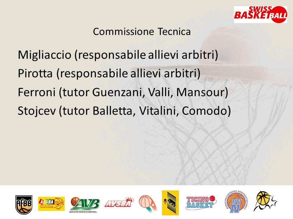 Commissione Tecnica