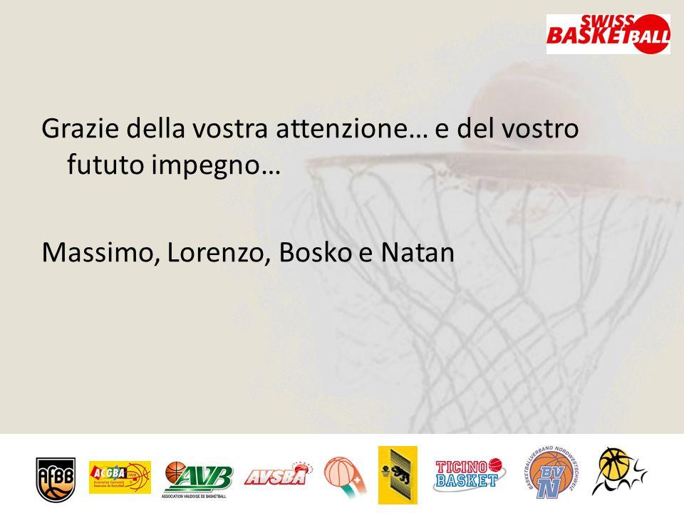 Grazie della vostra attenzione… e del vostro fututo impegno… Massimo, Lorenzo, Bosko e Natan