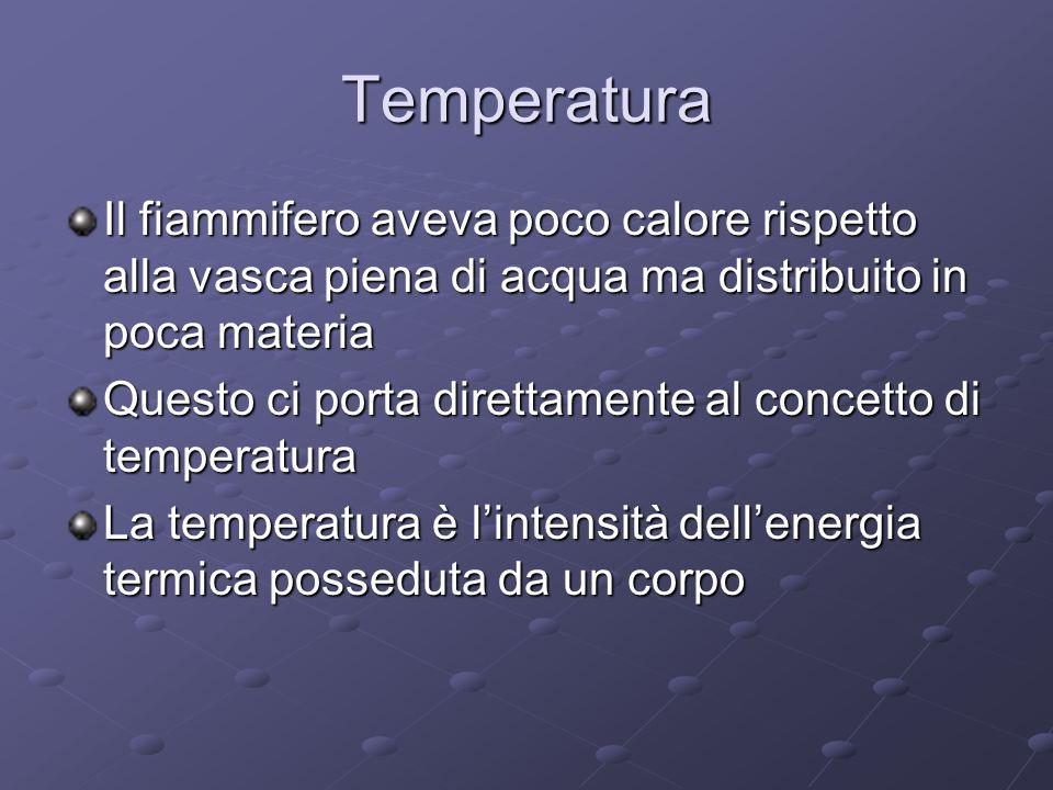 Temperatura Il fiammifero aveva poco calore rispetto alla vasca piena di acqua ma distribuito in poca materia.
