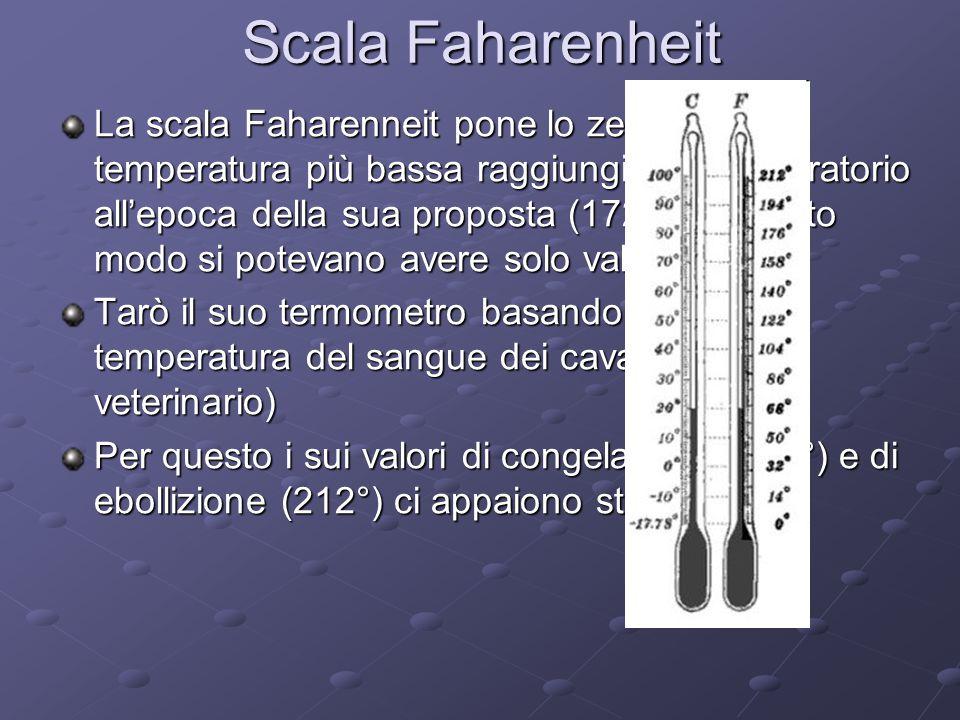 Scala Faharenheit