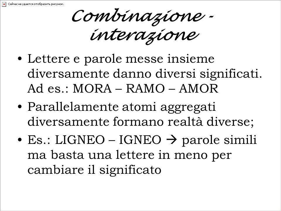 Combinazione - interazione