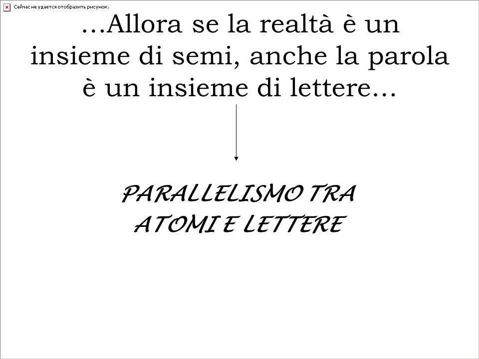 …Allora se la realtà è un insieme di semi, anche la parola è un insieme di lettere…