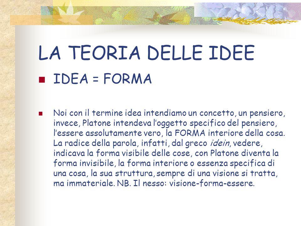 LA TEORIA DELLE IDEE IDEA = FORMA