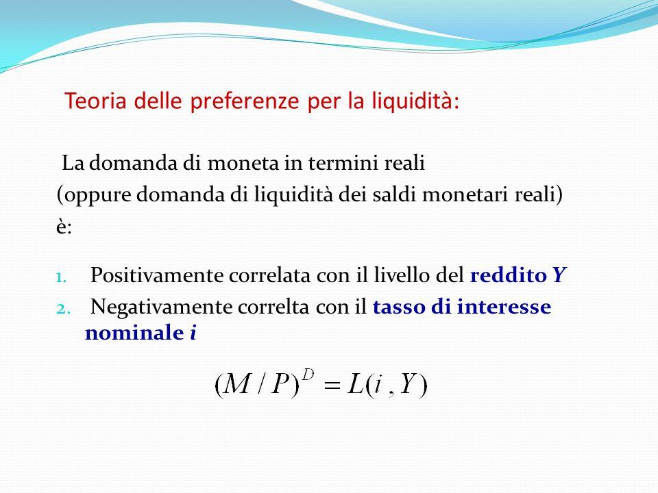 Teoria delle preferenze per la liquidità: