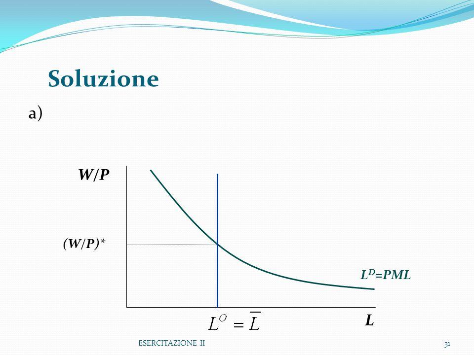 Soluzione a) W/P (W/P)* LD=PML L ESERCITAZIONE II