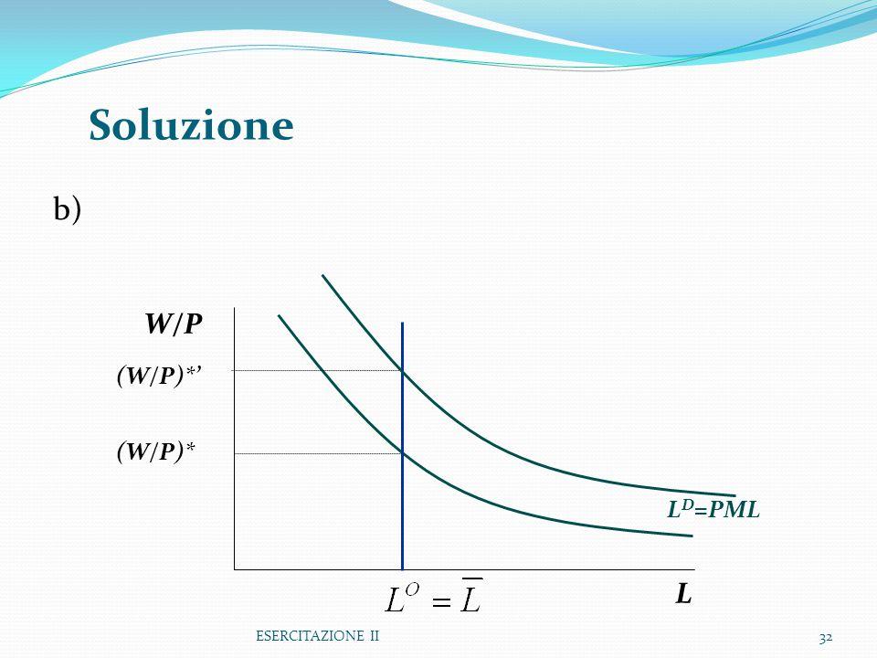 Soluzione b) W/P (W/P)*' (W/P)* LD=PML L ESERCITAZIONE II