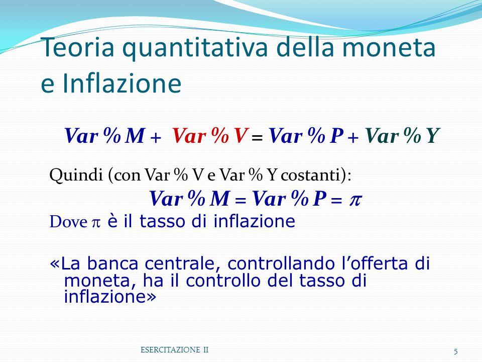 Teoria quantitativa della moneta e Inflazione
