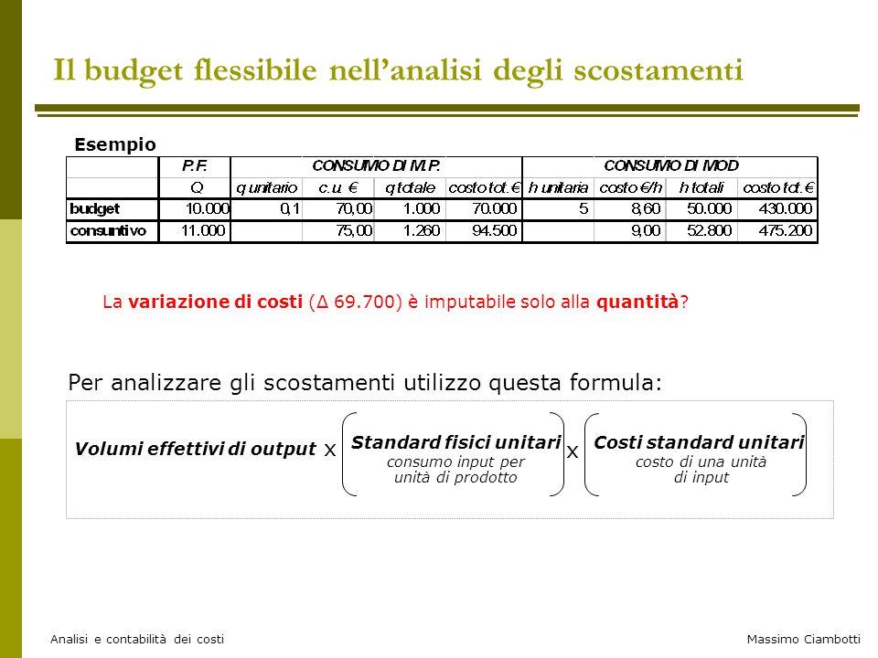 Il budget flessibile nell'analisi degli scostamenti