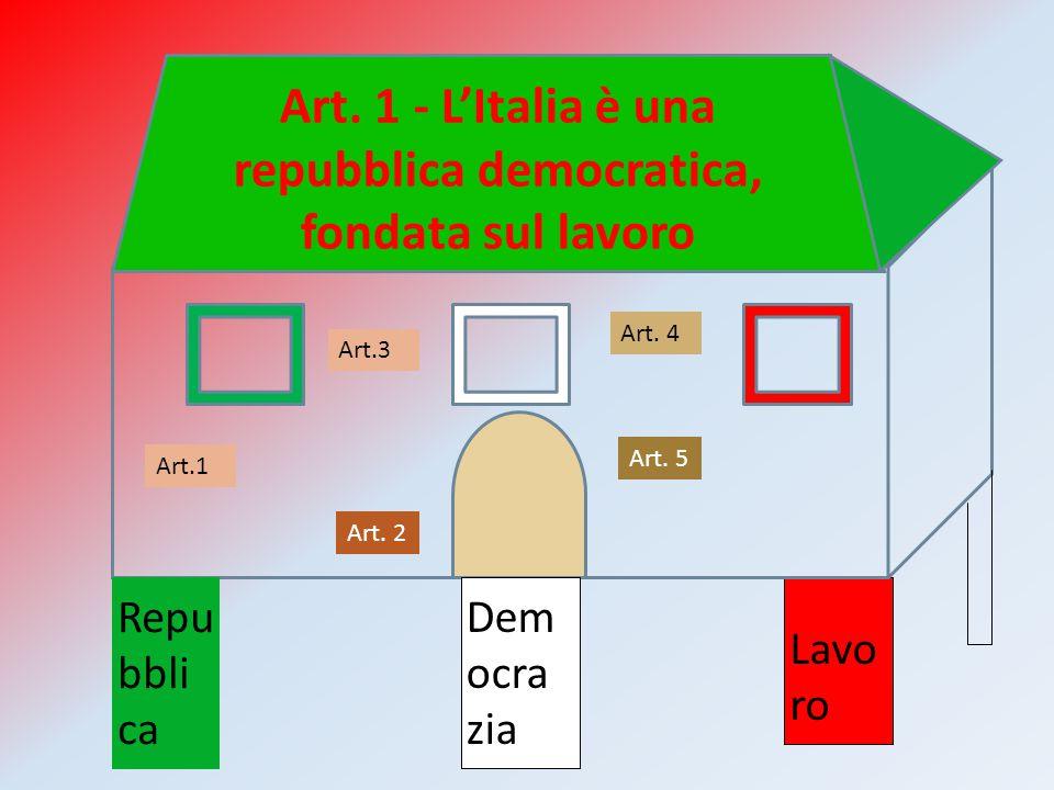 Art. 1 - L'Italia è una repubblica democratica, fondata sul lavoro