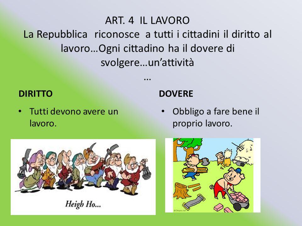 ART. 4 IL LAVORO La Repubblica riconosce a tutti i cittadini il diritto al lavoro…Ogni cittadino ha il dovere di svolgere…un'attività …