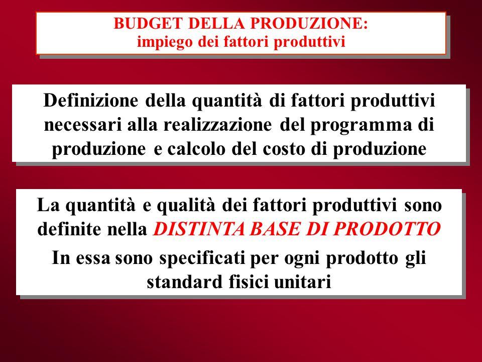 BUDGET DELLA PRODUZIONE: impiego dei fattori produttivi