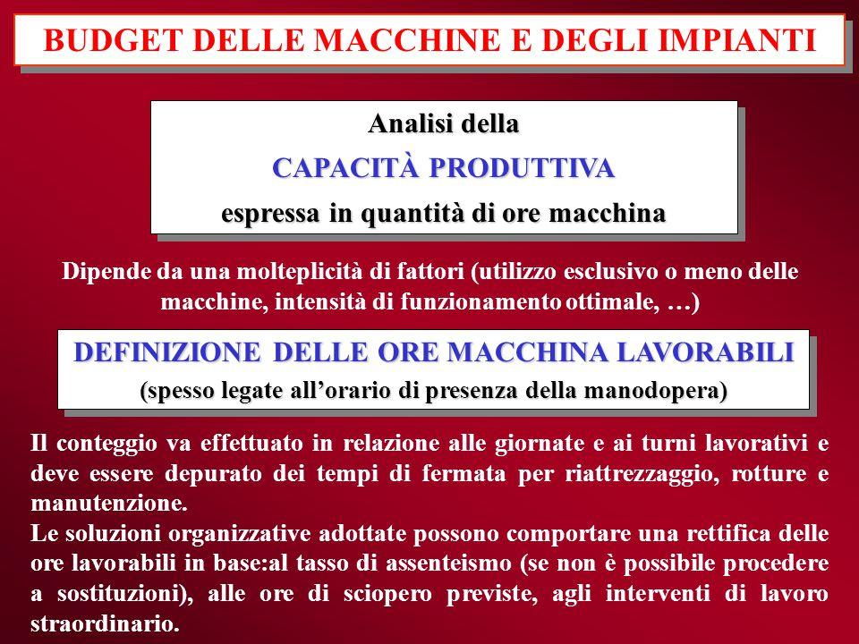 BUDGET DELLE MACCHINE E DEGLI IMPIANTI