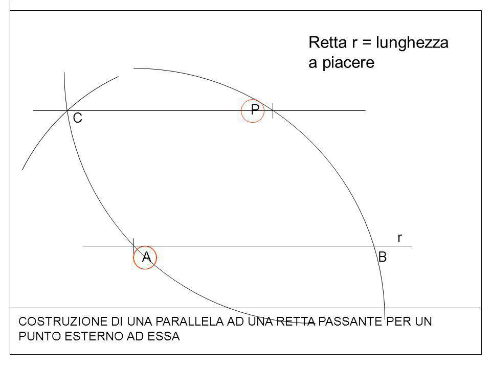 Retta r = lunghezza a piacere