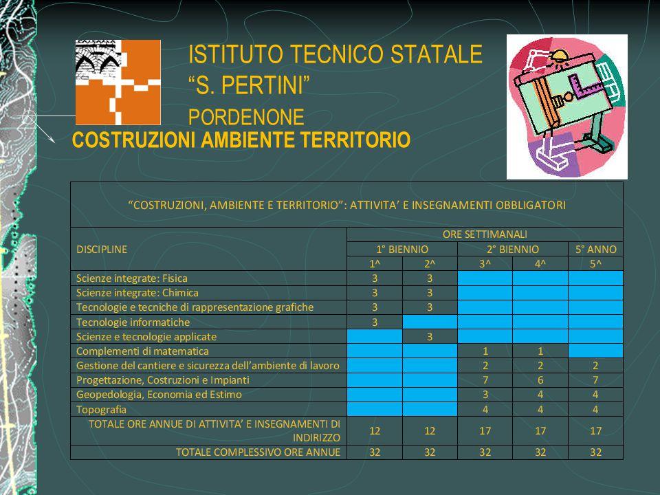 ISTITUTO TECNICO STATALE S. PERTINI PORDENONE