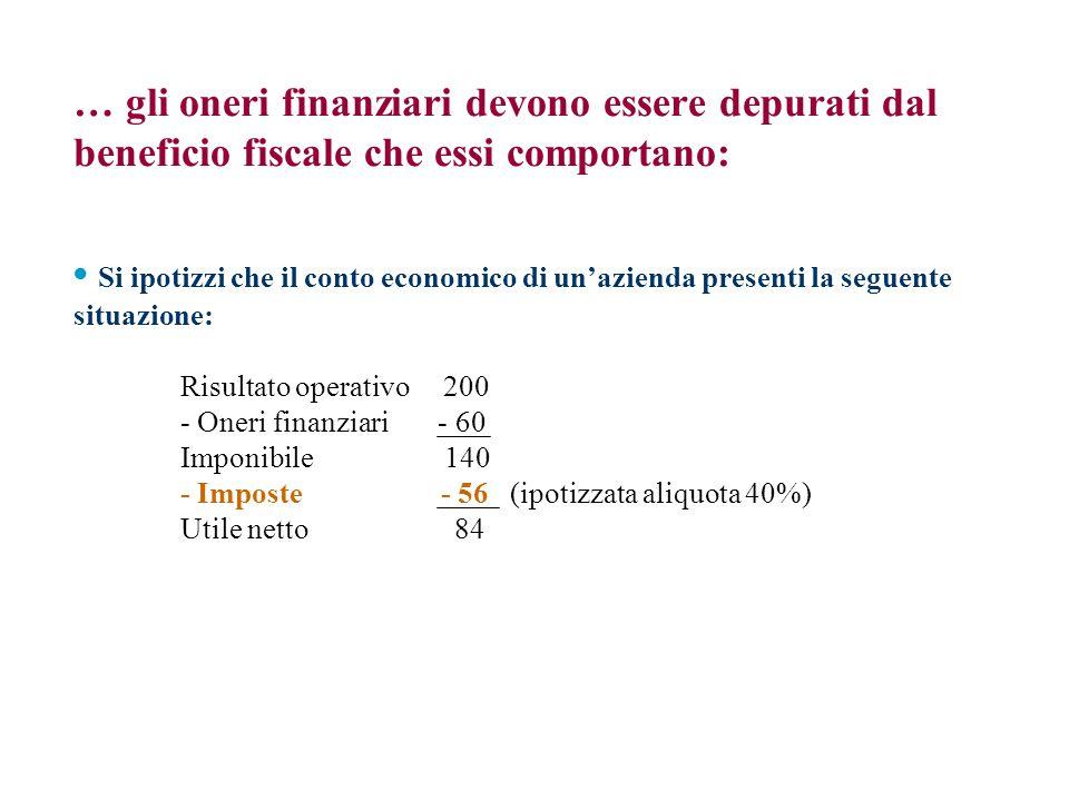 … gli oneri finanziari devono essere depurati dal beneficio fiscale che essi comportano: • Si ipotizzi che il conto economico di un'azienda presenti la seguente situazione: Risultato operativo 200 - Oneri finanziari - 60 Imponibile 140 - Imposte - 56 (ipotizzata aliquota 40%) Utile netto 84