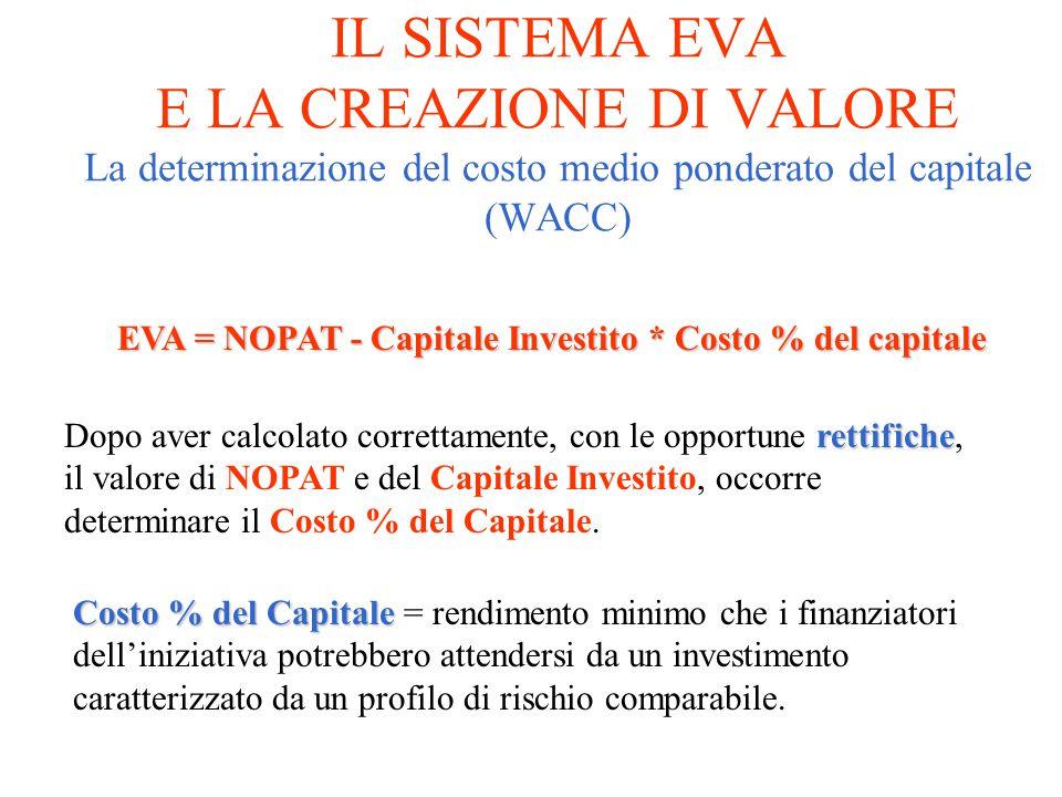 IL SISTEMA EVA E LA CREAZIONE DI VALORE La determinazione del costo medio ponderato del capitale (WACC)