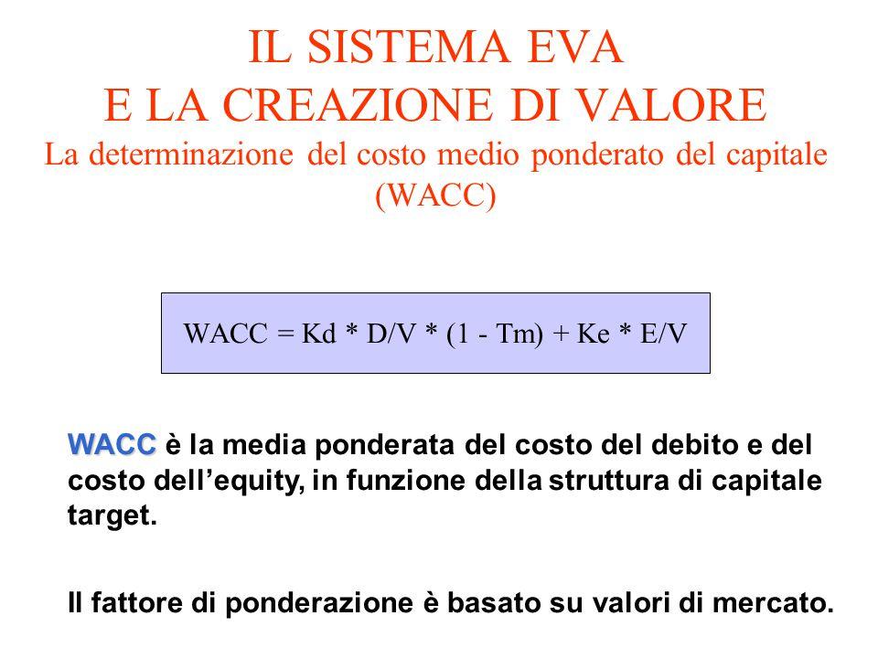 IL SISTEMA EVA E LA CREAZIONE DI VALORE La determinazione del costo medio ponderato del capitale (WACC) WACC = Kd * D/V * (1 - Tm) + Ke * E/V