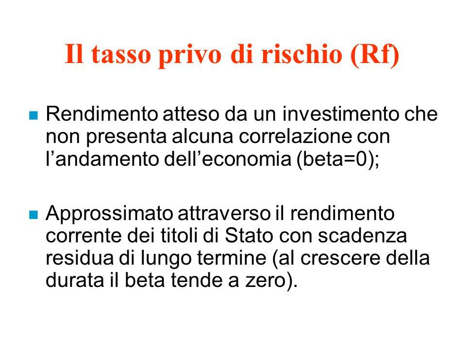 Il tasso privo di rischio (Rf)