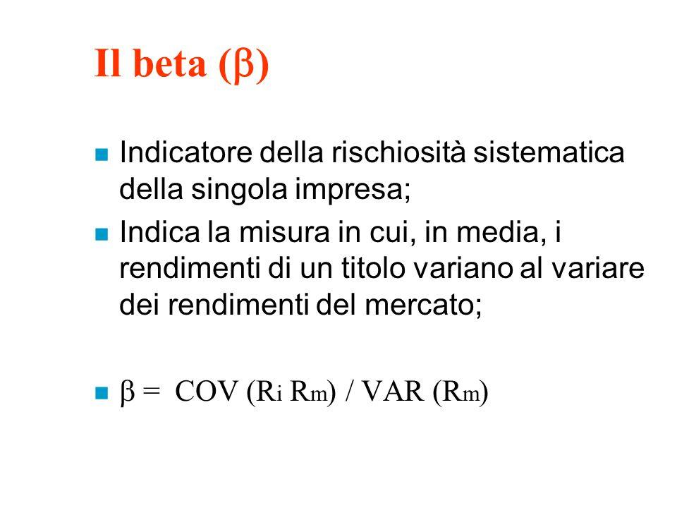 Il beta () Indicatore della rischiosità sistematica della singola impresa;