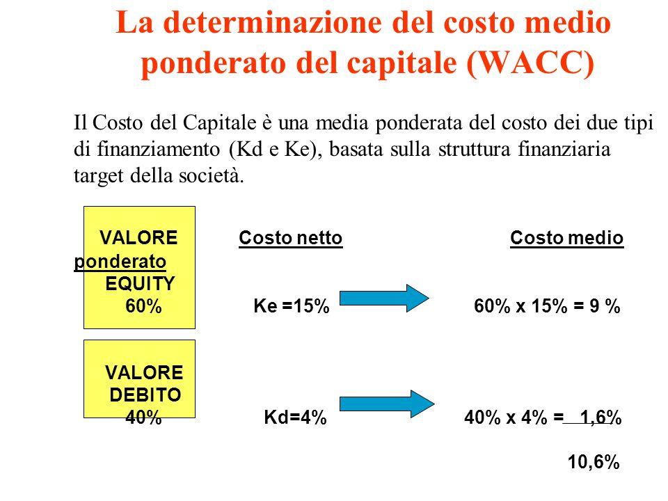 La determinazione del costo medio