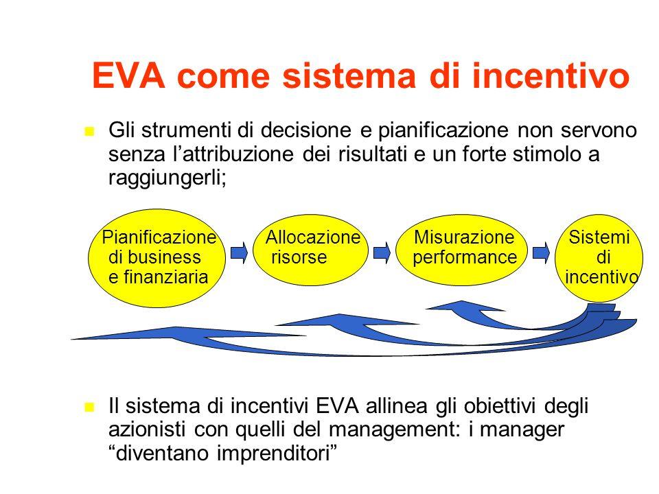 EVA come sistema di incentivo