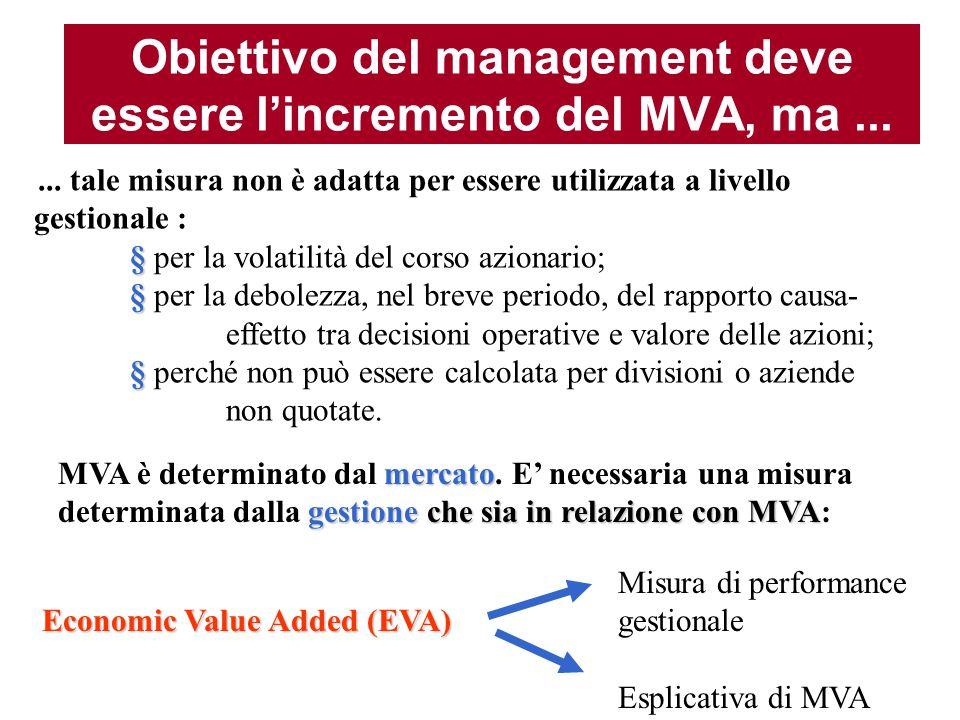Obiettivo del management deve essere l'incremento del MVA, ma ...