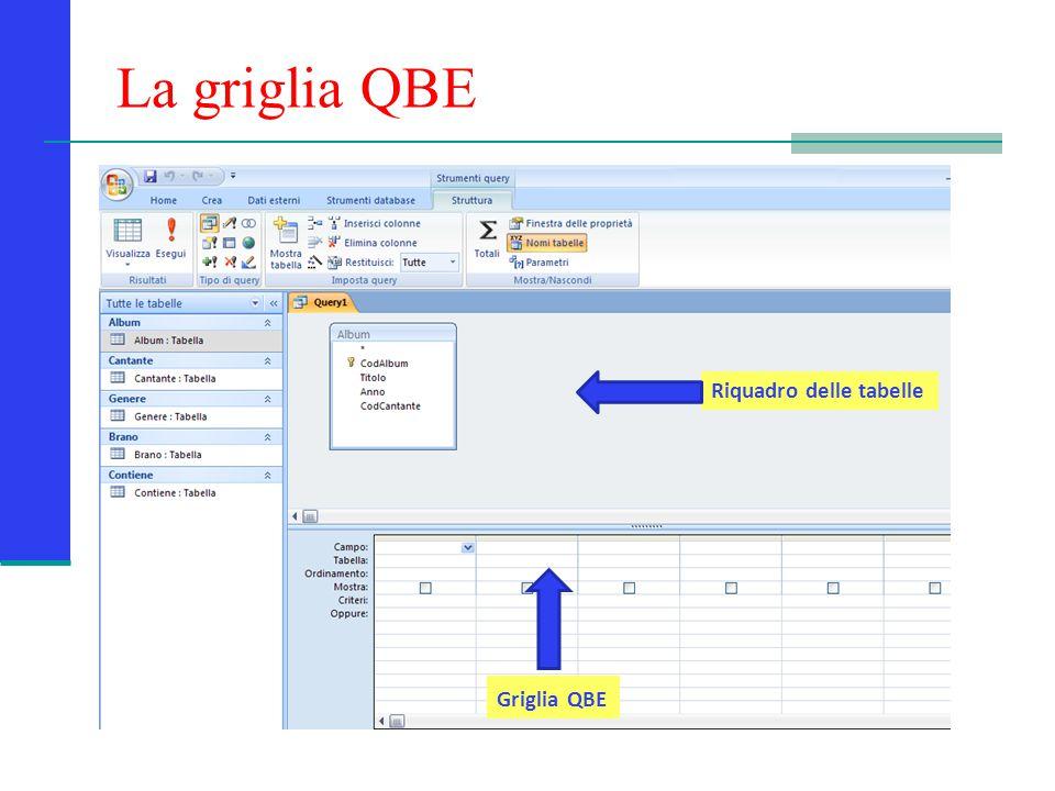 La griglia QBE Riquadro delle tabelle Griglia QBE